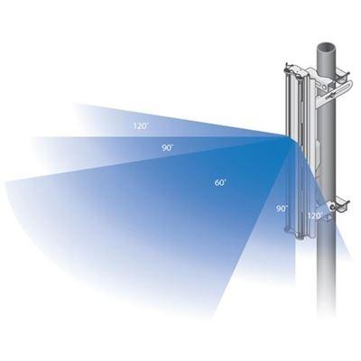 Imagen para la categoría Antenas Sectoriales