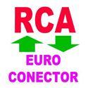 Imagen para la categoría RCA - Euroconector