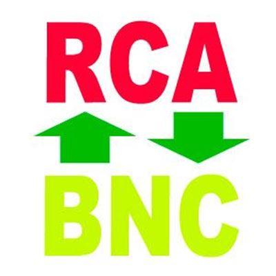 Imagen para la categoría RCA - BNC